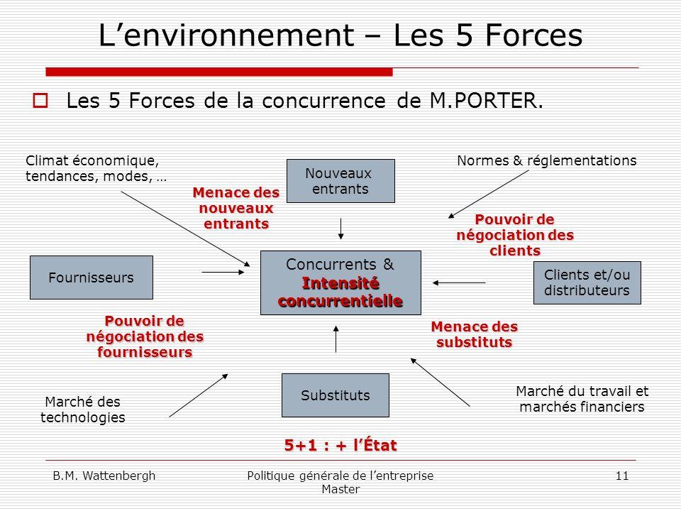 B.M. WattenberghPolitique générale de lentreprise Master 11 Lenvironnement – Les 5 Forces Les 5 Forces de la concurrence de M.PORTER. Concurrents & In