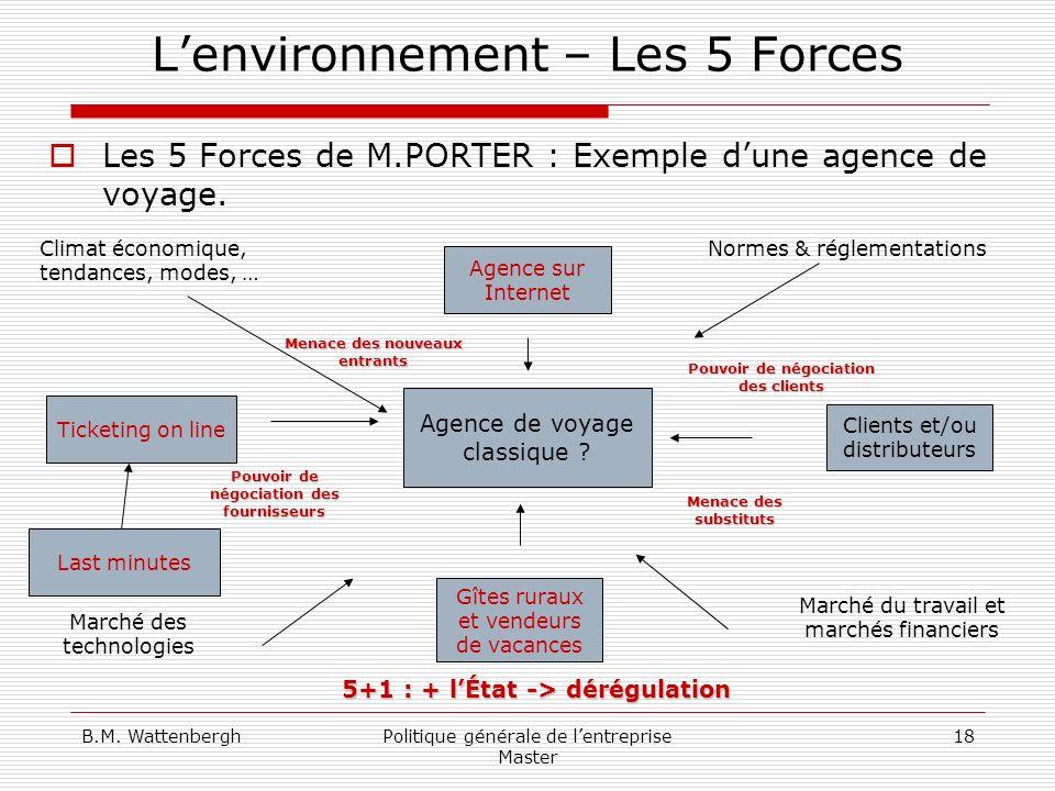 B.M. WattenberghPolitique générale de lentreprise Master 18 Lenvironnement – Les 5 Forces Les 5 Forces de M.PORTER : Exemple dune agence de voyage. Ag