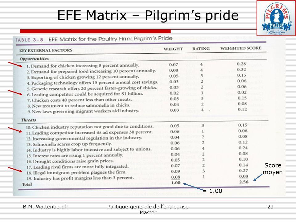 B.M. WattenberghPolitique générale de lentreprise Master 23 EFE Matrix – Pilgrims pride = 1.00 Score moyen