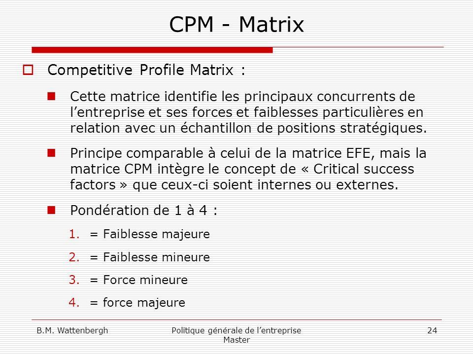 B.M. WattenberghPolitique générale de lentreprise Master 24 CPM - Matrix Competitive Profile Matrix : Cette matrice identifie les principaux concurren