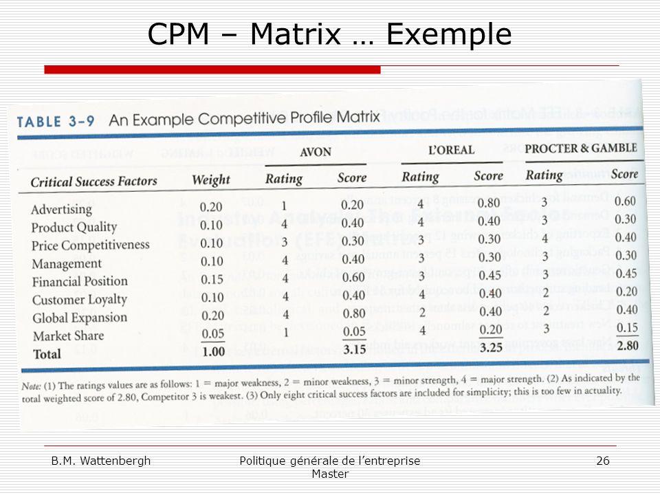 B.M. WattenberghPolitique générale de lentreprise Master 26 CPM – Matrix … Exemple
