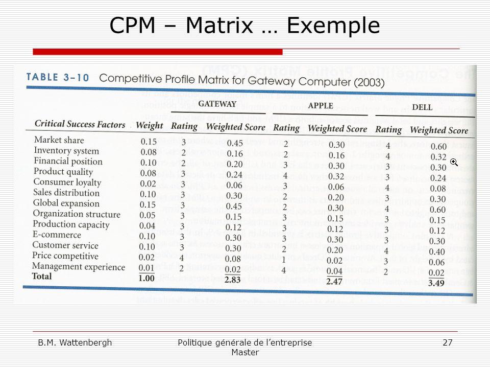 B.M. WattenberghPolitique générale de lentreprise Master 27 CPM – Matrix … Exemple