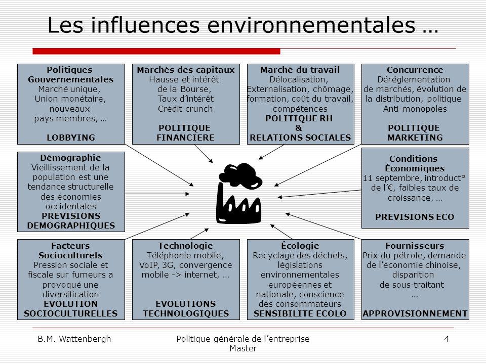 B.M. WattenberghPolitique générale de lentreprise Master 4 Les influences environnementales … Politiques Gouvernementales Marché unique, Union monétai