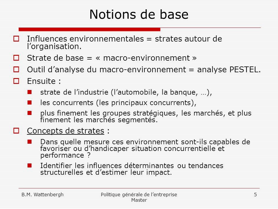 B.M. WattenberghPolitique générale de lentreprise Master 5 Notions de base Influences environnementales = strates autour de lorganisation. Strate de b