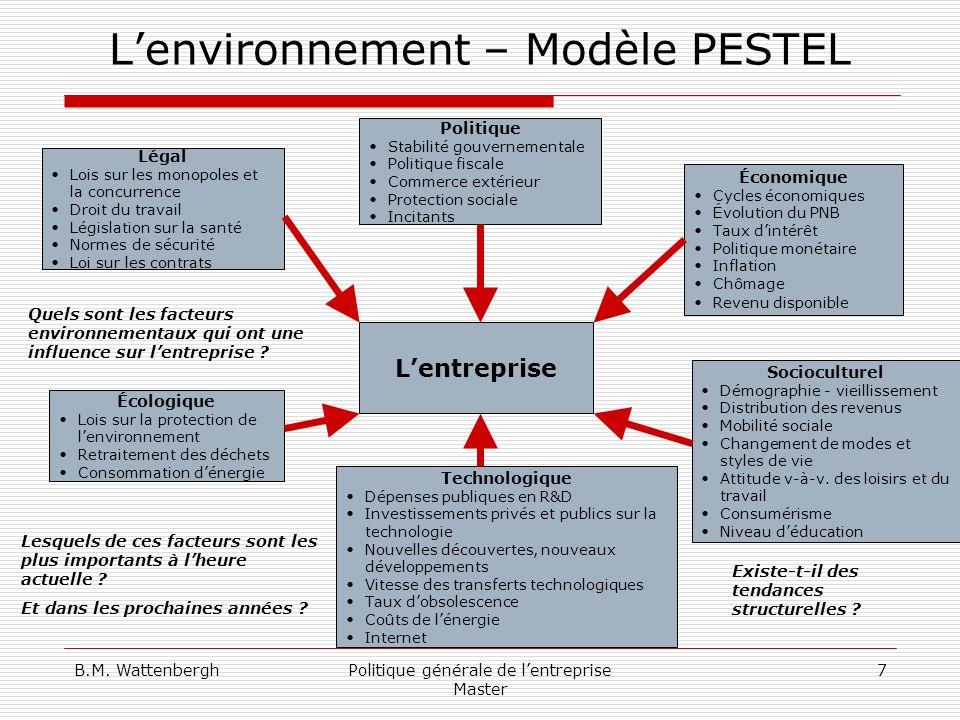 B.M. WattenberghPolitique générale de lentreprise Master 7 Lenvironnement – Modèle PESTEL Lentreprise Technologique Dépenses publiques en R&D Investis