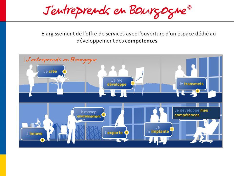 Elargissement de loffre de services avec louverture dun espace dédié au développement des compétences Je développe mes compétences