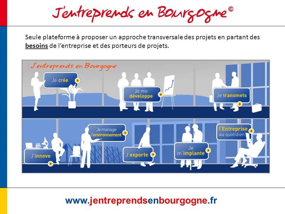 Seule plateforme à proposer un approche transversale des projets en partant des besoins de lentreprise et des porteurs de projets. www.jentreprendsenb