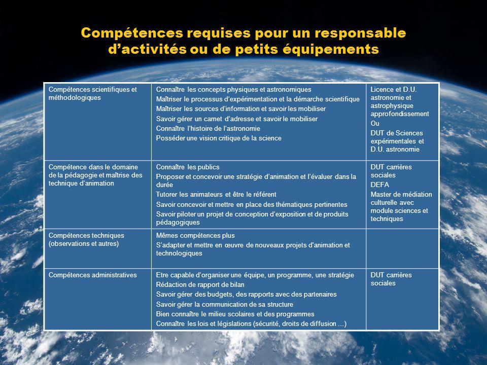 Compétences requises pour un responsable dactivités ou de petits équipements Compétences scientifiques et méthodologiques Connaître les concepts physi