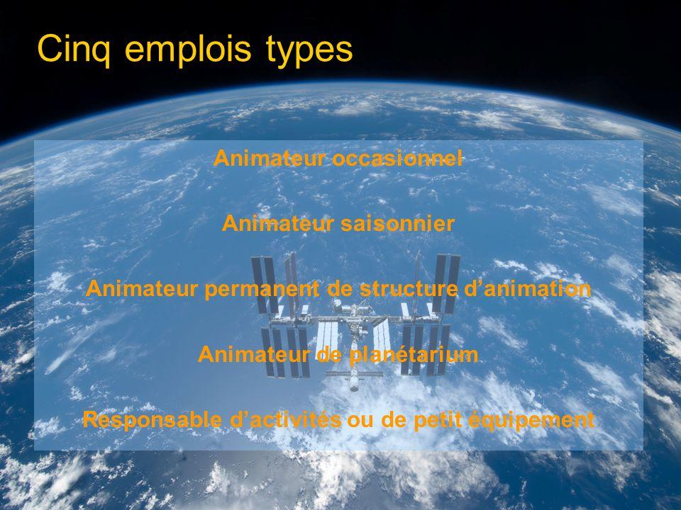 Cinq emplois types Animateur occasionnel Animateur saisonnier Animateur permanent de structure danimation Animateur de planétarium Responsable dactivités ou de petit équipement