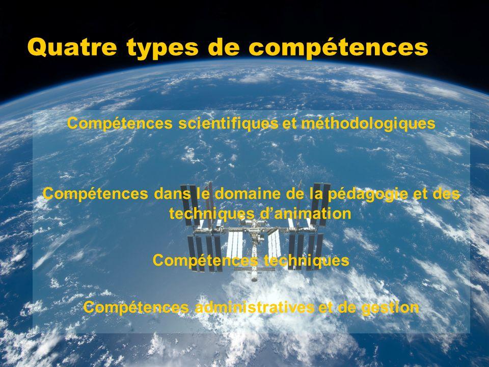 Quatre types de compétences Compétences scientifiques et méthodologiques Compétences dans le domaine de la pédagogie et des techniques danimation Compétences techniques Compétences administratives et de gestion