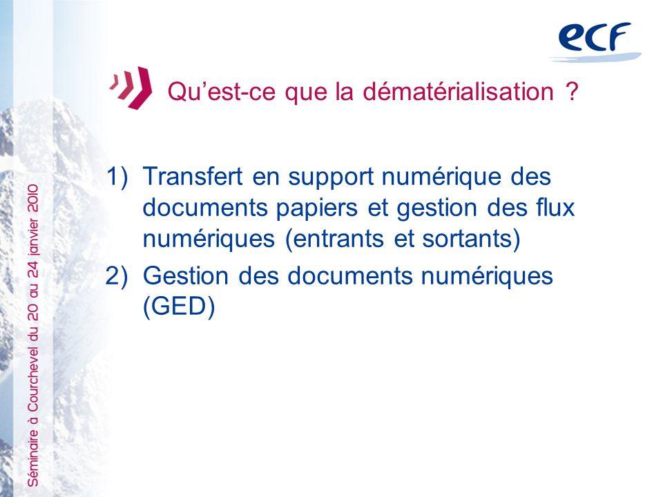 1)Transfert en support numérique des documents papiers et gestion des flux numériques (entrants et sortants) 2)Gestion des documents numériques (GED) Quest-ce que la dématérialisation ?