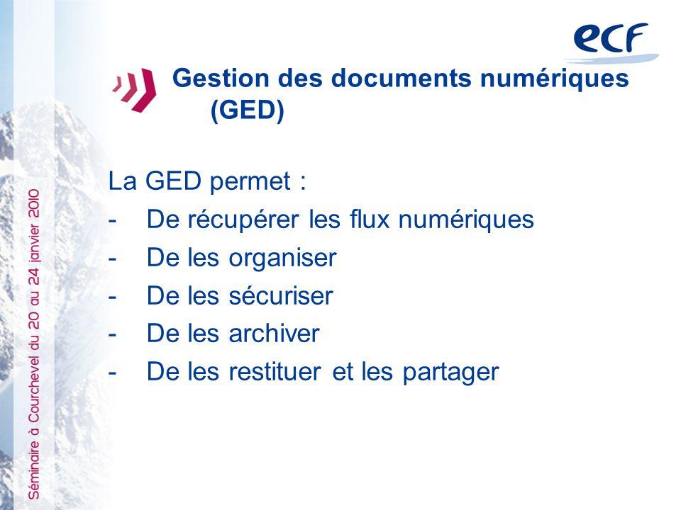 La GED permet : -De récupérer les flux numériques -De les organiser -De les sécuriser -De les archiver -De les restituer et les partager Gestion des documents numériques (GED)