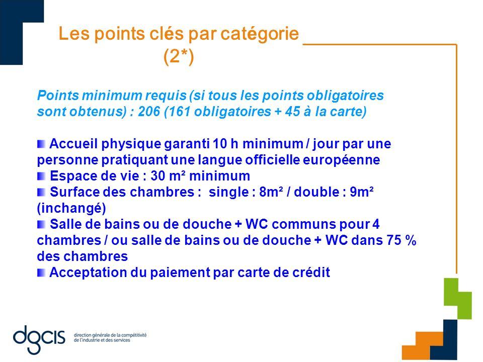 Les points cl é s par cat é gorie (2*) Points minimum requis (si tous les points obligatoires sont obtenus) : 206 (161 obligatoires + 45 à la carte) A