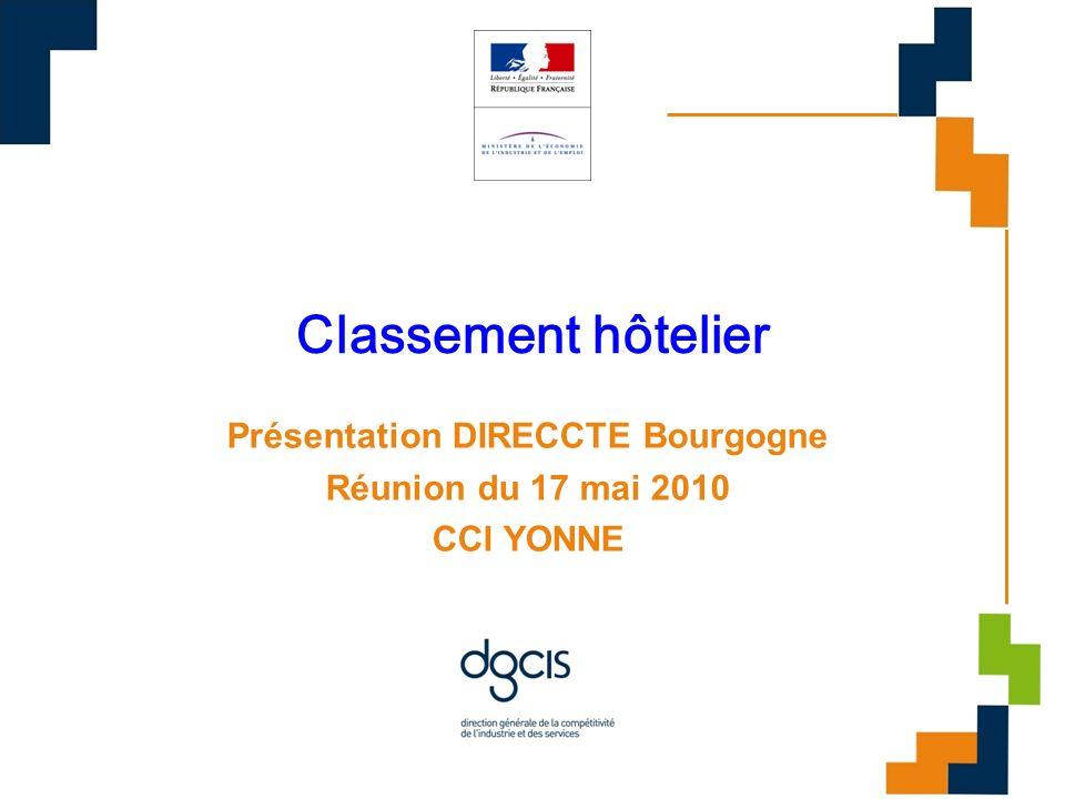 Classement hôtelier Présentation DIRECCTE Bourgogne Réunion du 17 mai 2010 CCI YONNE