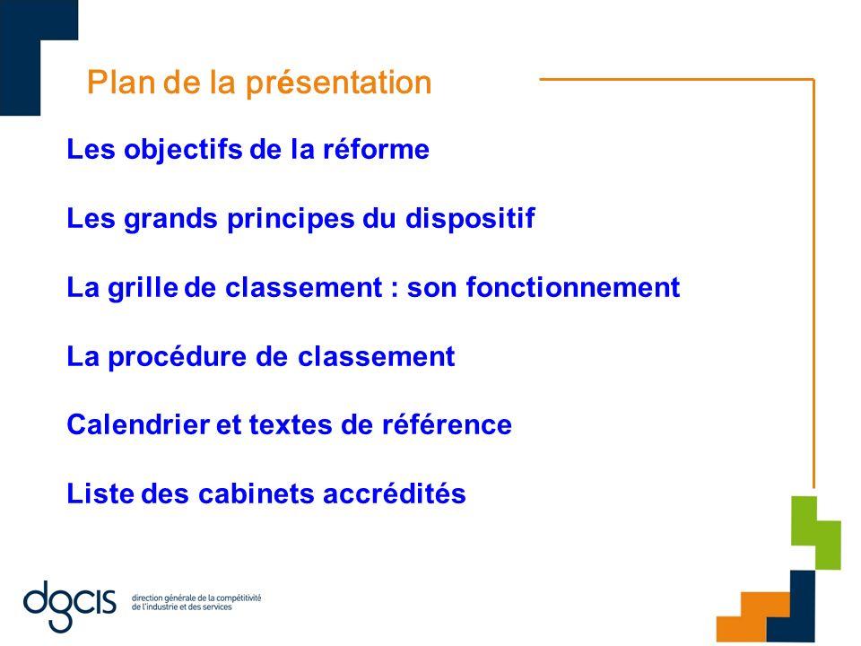 Plan de la pr é sentation Les objectifs de la réforme Les grands principes du dispositif La grille de classement : son fonctionnement La procédure de