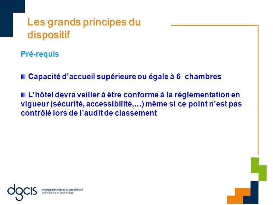 Les grands principes du dispositif Pré-requis Capacité daccueil supérieure ou égale à 6 chambres Lhôtel devra veiller à être conforme à la réglementat