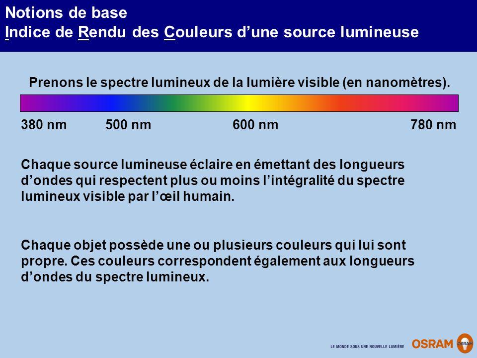 Prenons le spectre lumineux de la lumière visible (en nanomètres). Chaque source lumineuse éclaire en émettant des longueurs dondes qui respectent plu