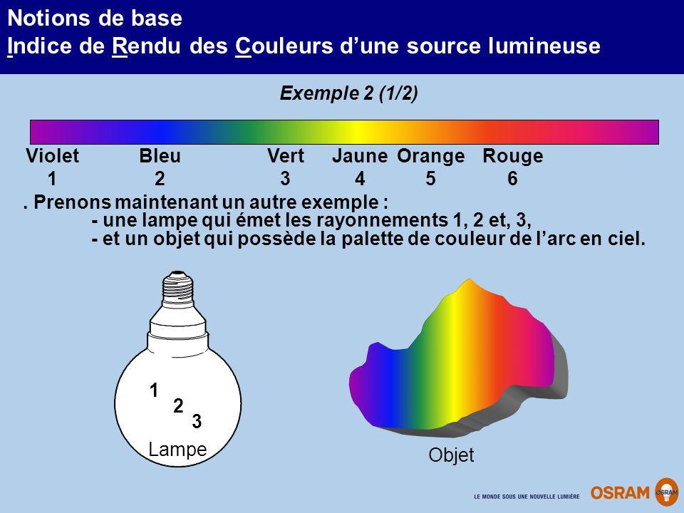 Notions de base Indice de Rendu des Couleurs dune source lumineuse Vert 3 Bleu 2 Jaune 4 Violet 1 Orange 5 Rouge 6. Prenons maintenant un autre exempl