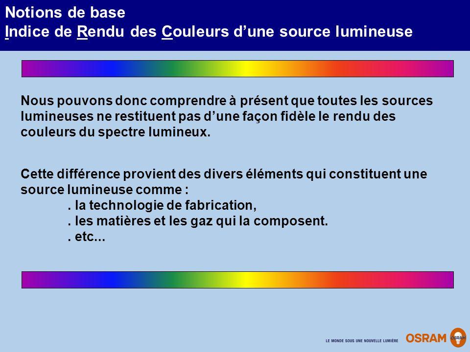 Notions de base Indice de Rendu des Couleurs dune source lumineuse Nous pouvons donc comprendre à présent que toutes les sources lumineuses ne restitu
