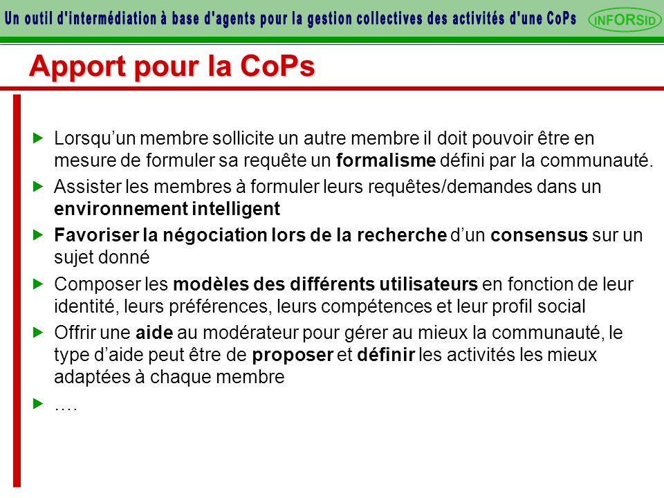 Apport pour la CoPs Lorsquun membre sollicite un autre membre il doit pouvoir être en mesure de formuler sa requête un formalisme défini par la communauté.