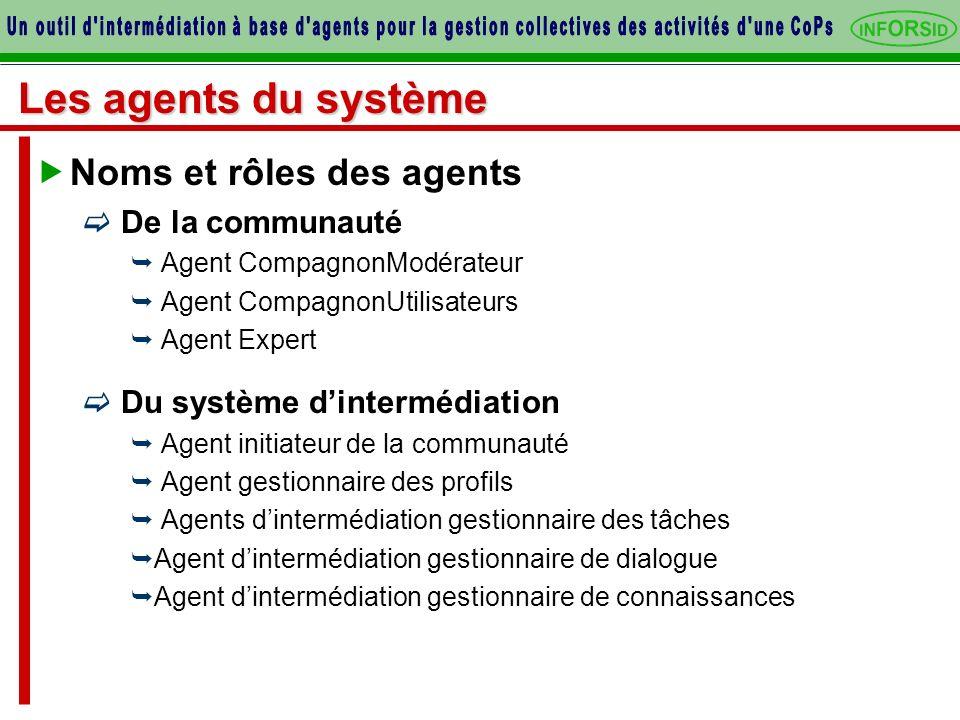 Les agents du système Noms et rôles des agents De la communauté Agent CompagnonModérateur Agent CompagnonUtilisateurs Agent Expert Du système dintermé