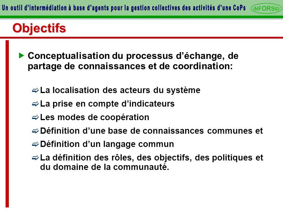 Objectifs Conceptualisation du processus déchange, de partage de connaissances et de coordination: La localisation des acteurs du système La prise en