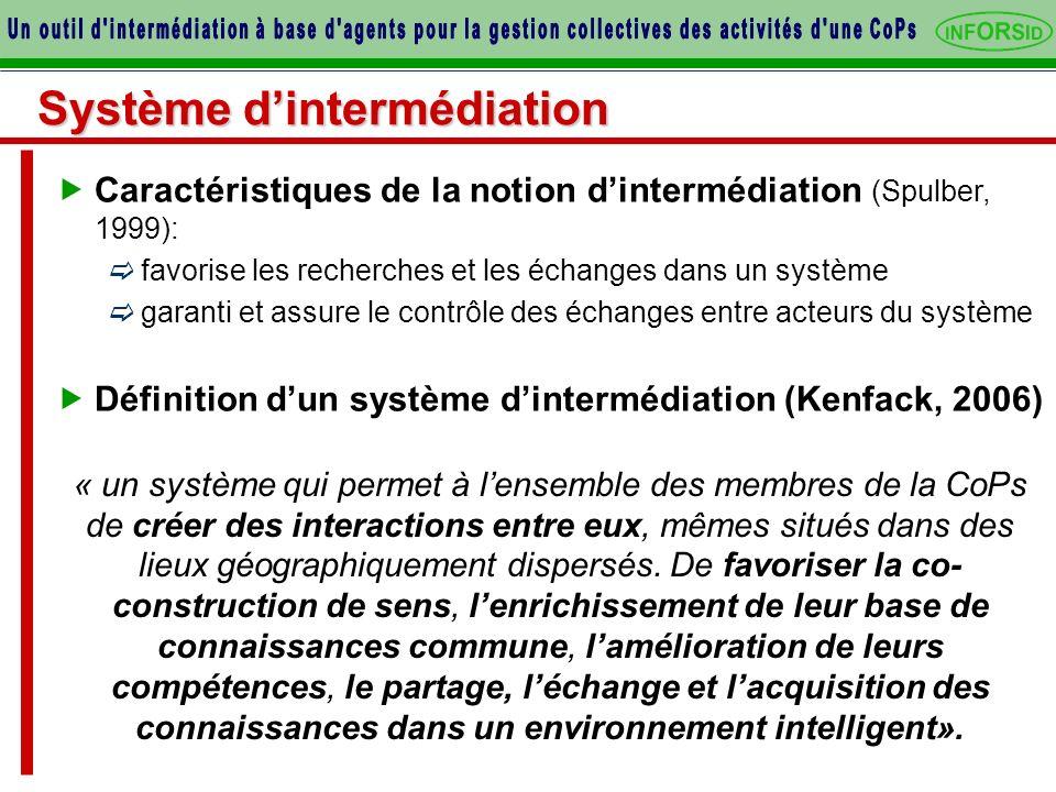 Système dintermédiation « un système qui permet à lensemble des membres de la CoPs de créer des interactions entre eux, mêmes situés dans des lieux géographiquement dispersés.