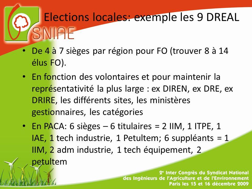 Elections locales: exemple les 9 DREAL De 4 à 7 sièges par région pour FO (trouver 8 à 14 élus FO).
