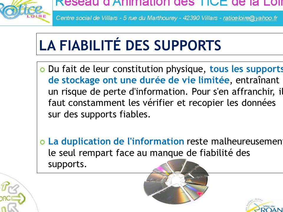 Réalisé par : Franck Guigues – Animateur à la médiahèque de Roanne LA FIABILITÉ DES SUPPORTS Du fait de leur constitution physique, tous les supports