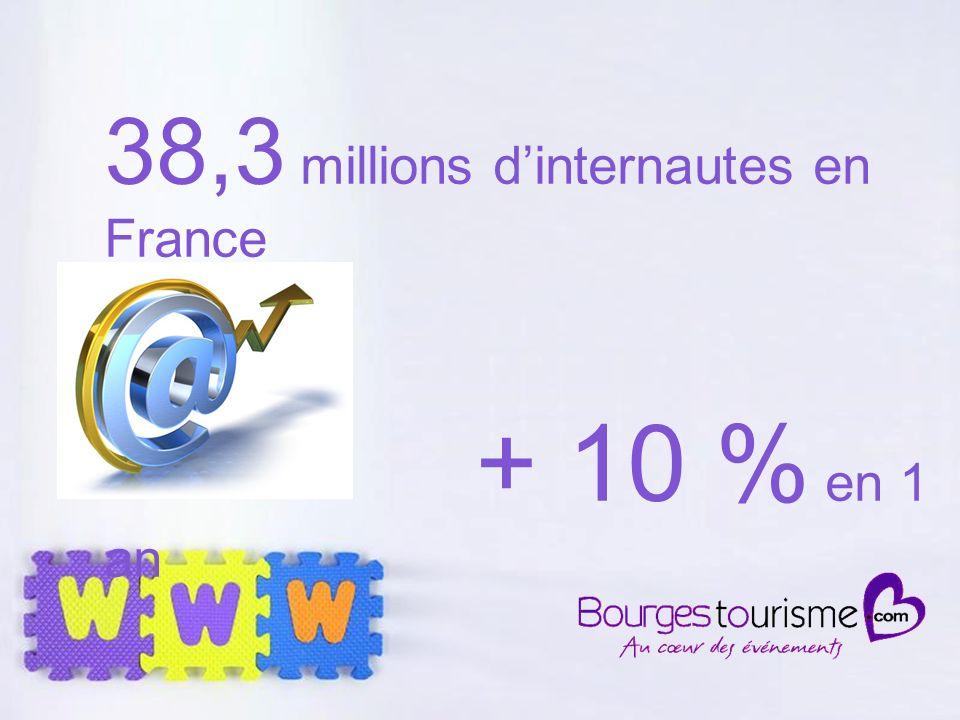 Page 3 38,3 millions dinternautes en France + 10 % en 1 an