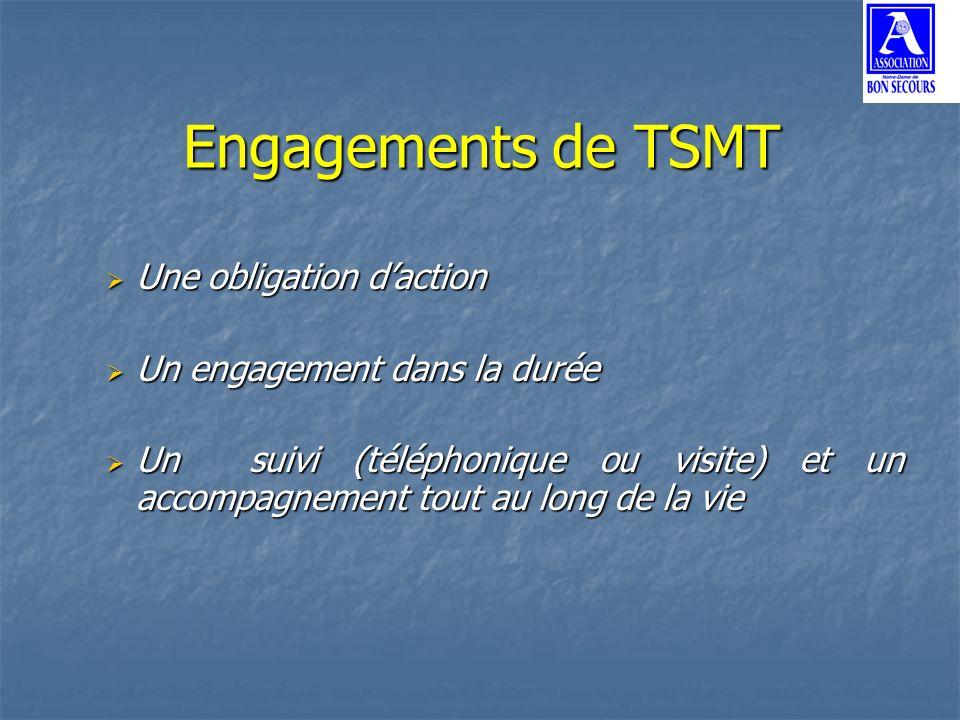 Engagements de TSMT Une obligation daction Une obligation daction Un engagement dans la durée Un engagement dans la durée Un suivi (téléphonique ou vi
