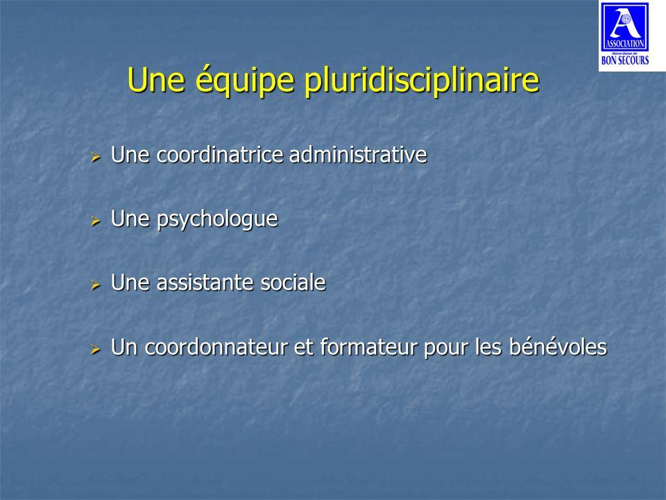 Une équipe pluridisciplinaire Une coordinatrice administrative Une coordinatrice administrative Une psychologue Une psychologue Une assistante sociale
