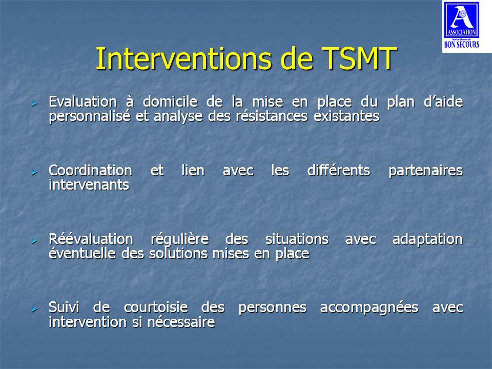 Interventions de TSMT Evaluation à domicile de la mise en place du plan daide personnalisé et analyse des résistances existantes Evaluation à domicile