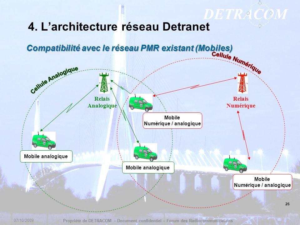 DETRACOM Propriété de DETRACOM – Document confidentiel – Forum des Radiocommunications 26 4. Larchitecture réseau Detranet Compatibilité avec le résea