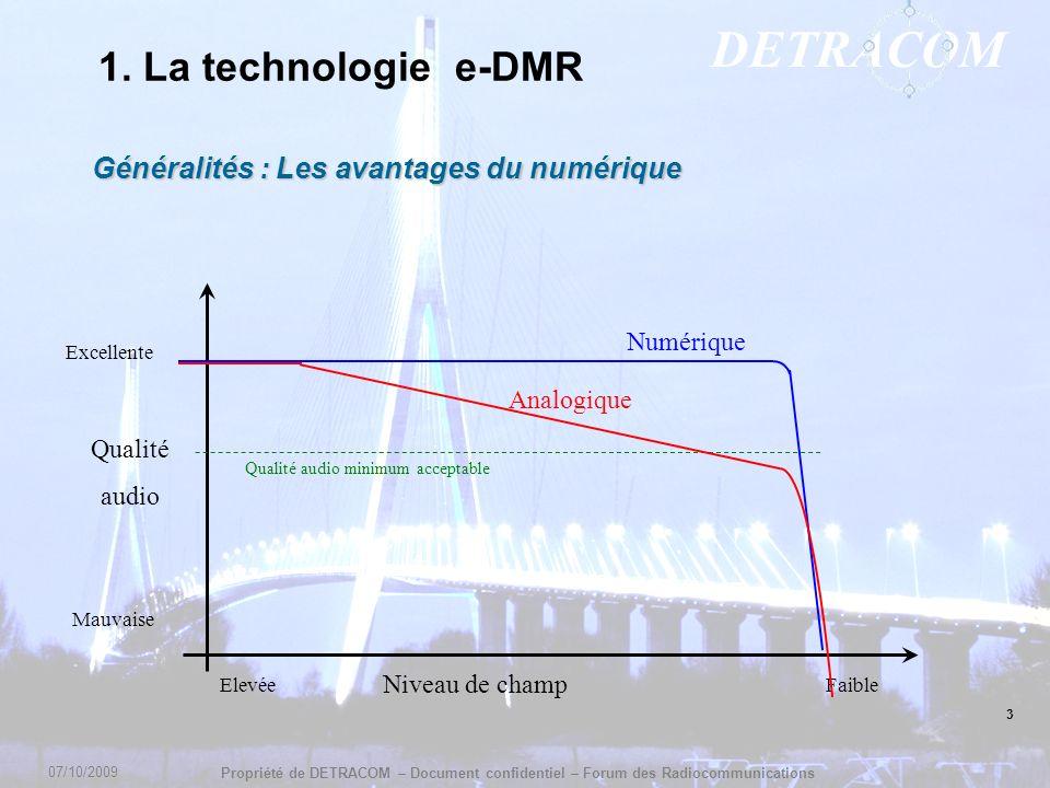 DETRACOM Propriété de DETRACOM – Document confidentiel – Forum des Radiocommunications 3 1. La technologie e-DMR Généralités : Les avantages du numéri