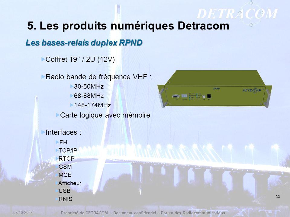 DETRACOM Propriété de DETRACOM – Document confidentiel – Forum des Radiocommunications 33 5. Les produits numériques Detracom Les bases-relais duplex
