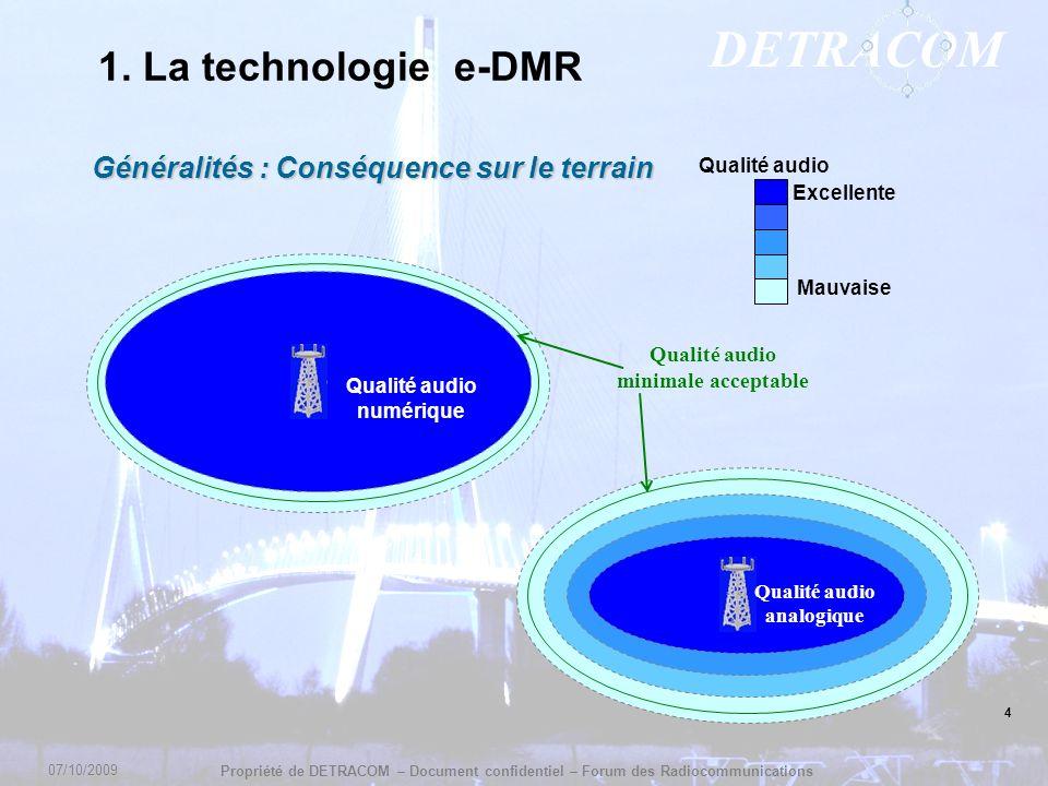 DETRACOM Propriété de DETRACOM – Document confidentiel – Forum des Radiocommunications 4 1. La technologie e-DMR Généralités : Conséquence sur le terr