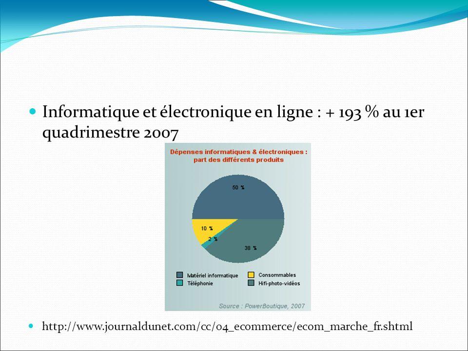 Informatique et électronique en ligne : + 193 % au 1er quadrimestre 2007 http://www.journaldunet.com/cc/04_ecommerce/ecom_marche_fr.shtml