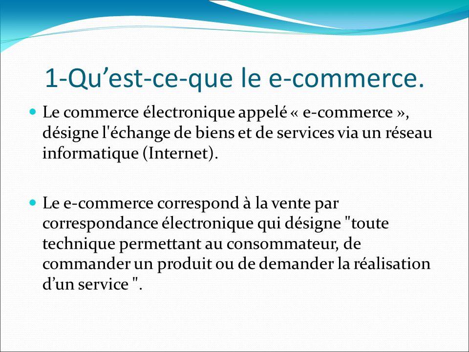 1-Quest-ce-que le e-commerce.