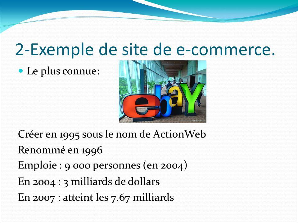 2-Exemple de site de e-commerce.