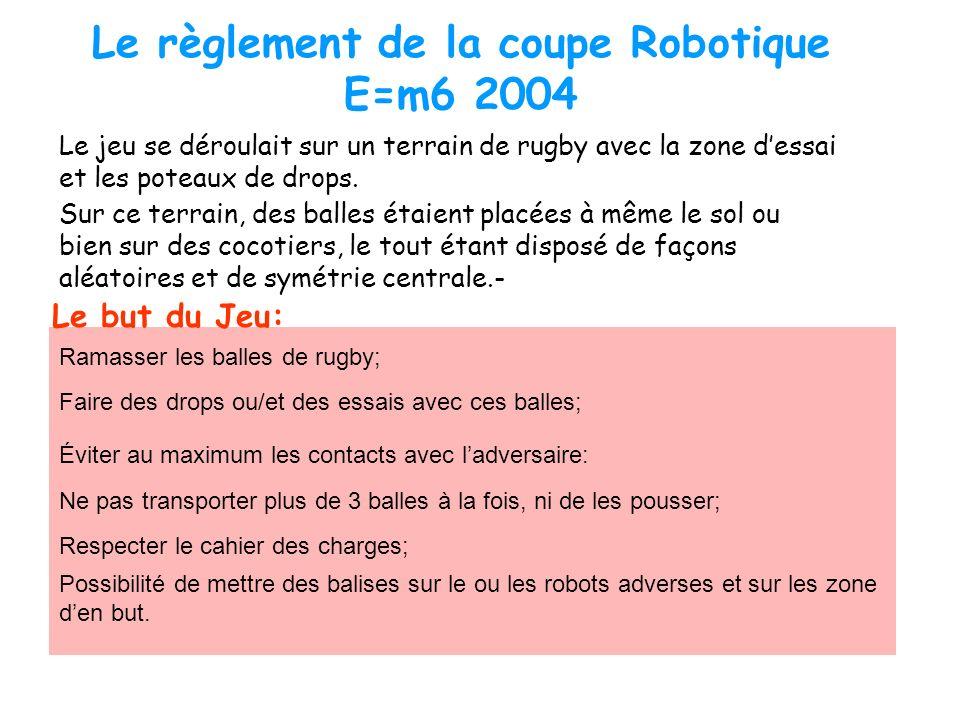 Le règlement de la coupe Robotique E=m6 2004 Le but du Jeu: Ramasser les balles de rugby; Faire des drops ou/et des essais avec ces balles; Le jeu se