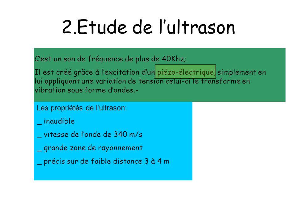 2.Etude de lultrason Cest un son de fréquence de plus de 40Khz; Il est créé grâce à lexcitation dun piézo-électrique, simplement en lui appliquant une