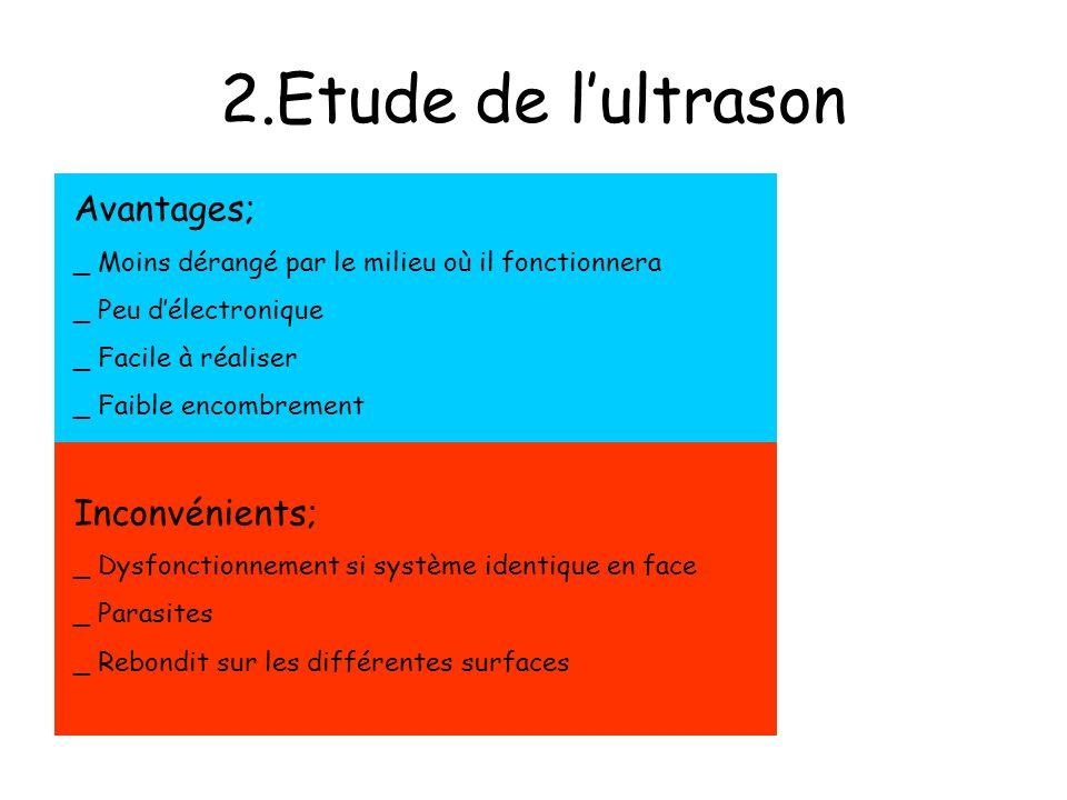 2.Etude de lultrason Avantages; _ Moins dérangé par le milieu où il fonctionnera _ Peu délectronique _ Facile à réaliser _ Faible encombrement Inconvé