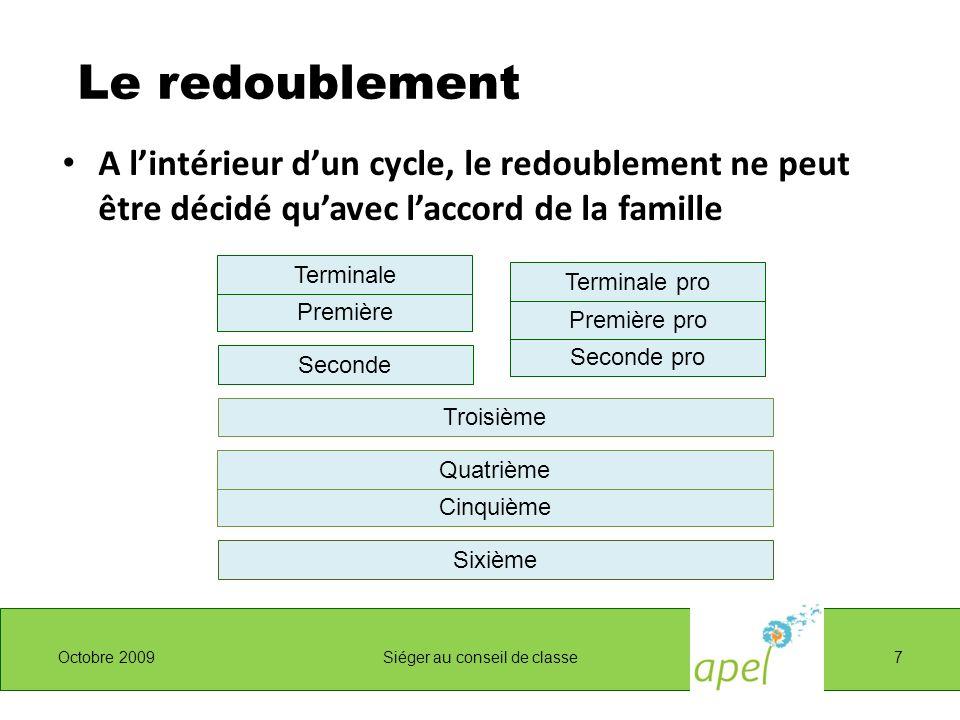 Le redoublement A lintérieur dun cycle, le redoublement ne peut être décidé quavec laccord de la famille Octobre 2009Siéger au conseil de classe7 Sixi