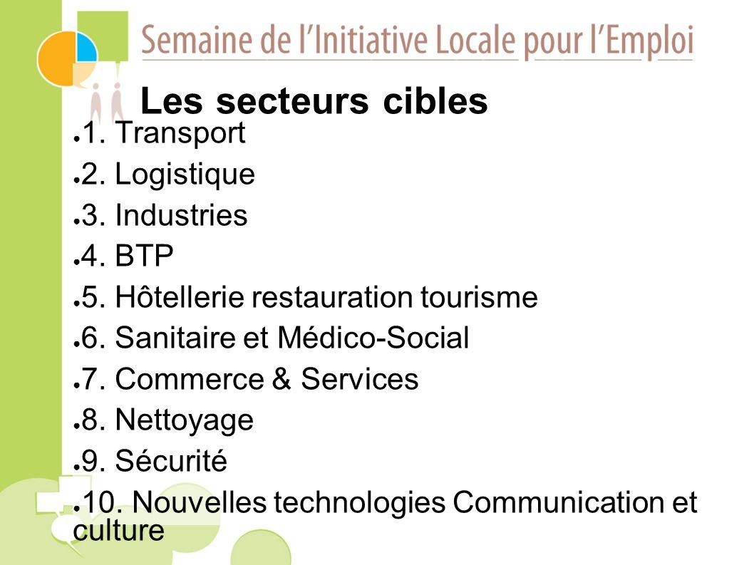 Les secteurs cibles 1. Transport 2. Logistique 3. Industries 4. BTP 5. Hôtellerie restauration tourisme 6. Sanitaire et Médico-Social 7. Commerce & Se