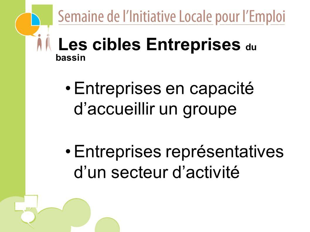 Les cibles Entreprises du bassin Entreprises en capacité daccueillir un groupe Entreprises représentatives dun secteur dactivité