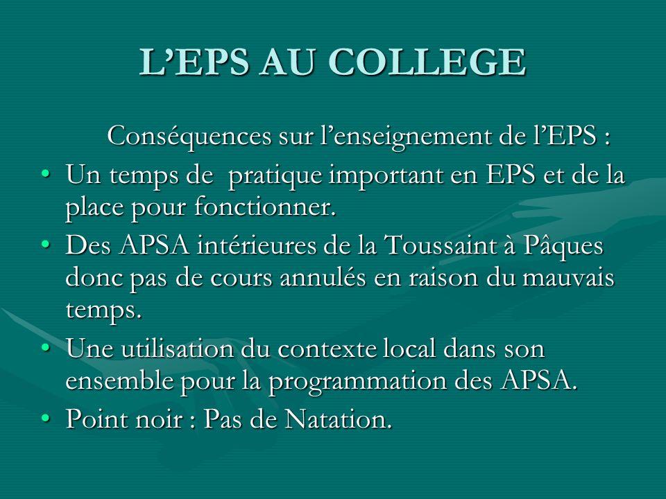 Schéma récapitulatif LE PROJET EPS PROJET ETABLISSEMENT CONTRAINTES MATERIELLES DES TEXTES OFFICIELS DES ELEVES