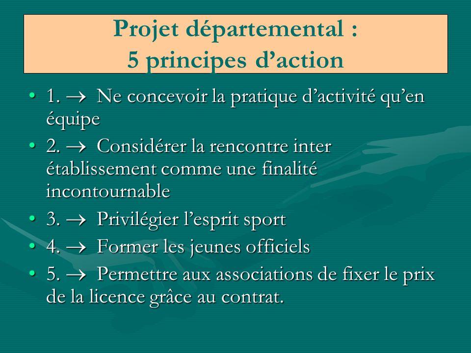 1er demi-district : Bazancourt,Pontfaverger,Verzy, Witry les reims1er demi-district : Bazancourt,Pontfaverger,Verzy, Witry les reims 2ème demi-district : Fismes (2), Saint Thierry, Gueux2ème demi-district : Fismes (2), Saint Thierry, Gueux Objectifs de participation : Développer chaque AS, augmenter le nombre de licenciésObjectifs de participation : Développer chaque AS, augmenter le nombre de licenciés Objectifs dactivités : Diversifiées les activités pour répondre à la demande des élèvesObjectifs dactivités : Diversifiées les activités pour répondre à la demande des élèves Objectifs de rencontres : Développer les finales B, intégrer les cadets-cadettes, élargir lAS vers les parents délèves.Objectifs de rencontres : Développer les finales B, intégrer les cadets-cadettes, élargir lAS vers les parents délèves.