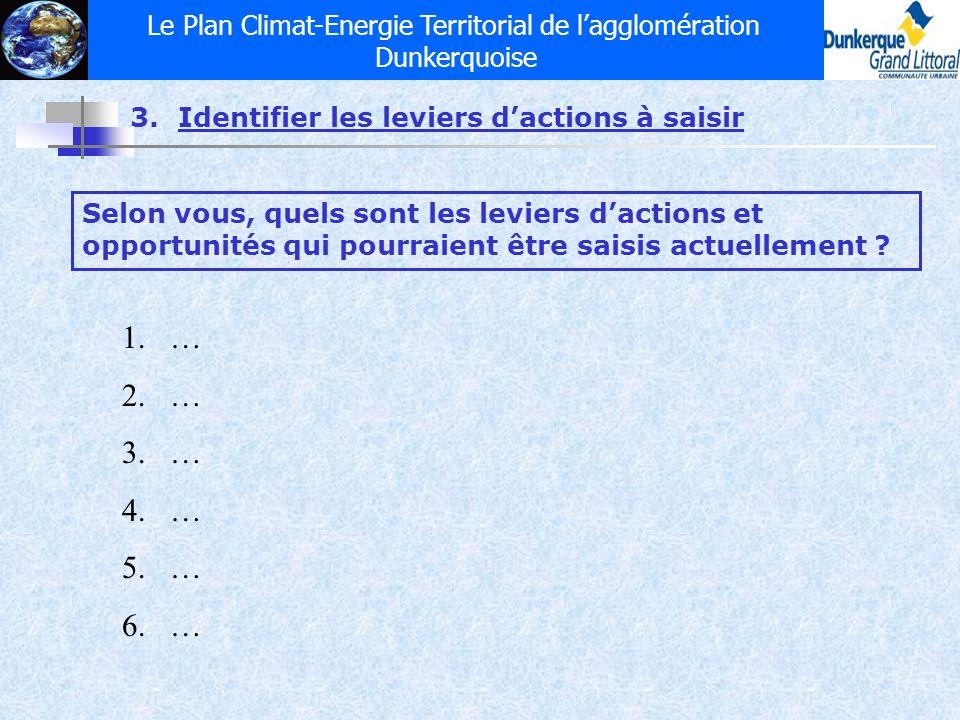 Le Plan Climat-Energie Territorial de lagglomération Dunkerquoise 3.Identifier les leviers dactions à saisir Selon vous, quels sont les leviers dactio