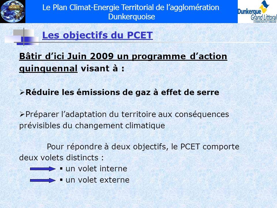 Le Plan Climat-Energie Territorial de lagglomération Dunkerquoise Les objectifs du PCET Bâtir dici Juin 2009 un programme daction quinquennal visant à